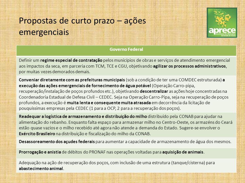 Propostas de curto prazo – ações emergenciais Governo Federal Definir um regime especial de contratação pelos municípios de obras e serviços de atendi