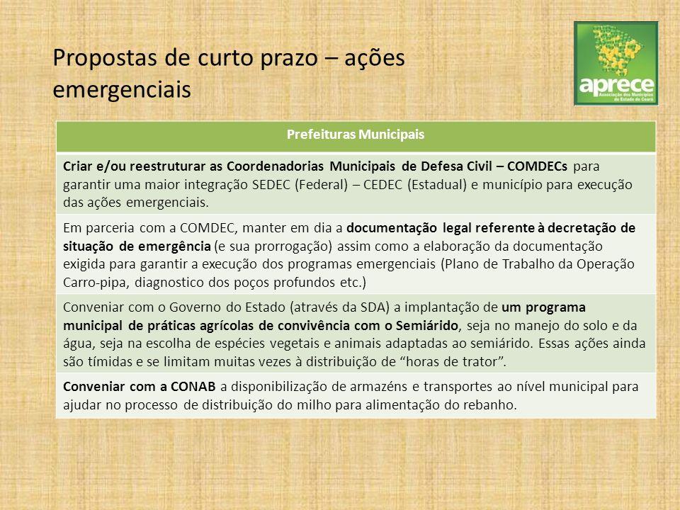 Prefeituras Municipais Criar e/ou reestruturar as Coordenadorias Municipais de Defesa Civil – COMDECs para garantir uma maior integração SEDEC (Federa