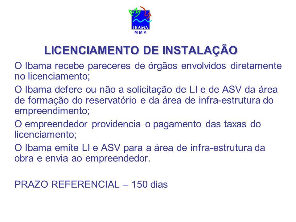 M M A LICENCIAMENTO DE INSTALAÇÃO O Ibama recebe pareceres de órgãos envolvidos diretamente no licenciamento; O Ibama defere ou não a solicitação de L