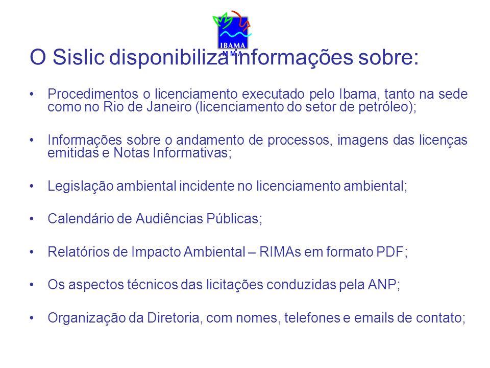 M M A O Sislic disponibiliza informações sobre: Procedimentos o licenciamento executado pelo Ibama, tanto na sede como no Rio de Janeiro (licenciament