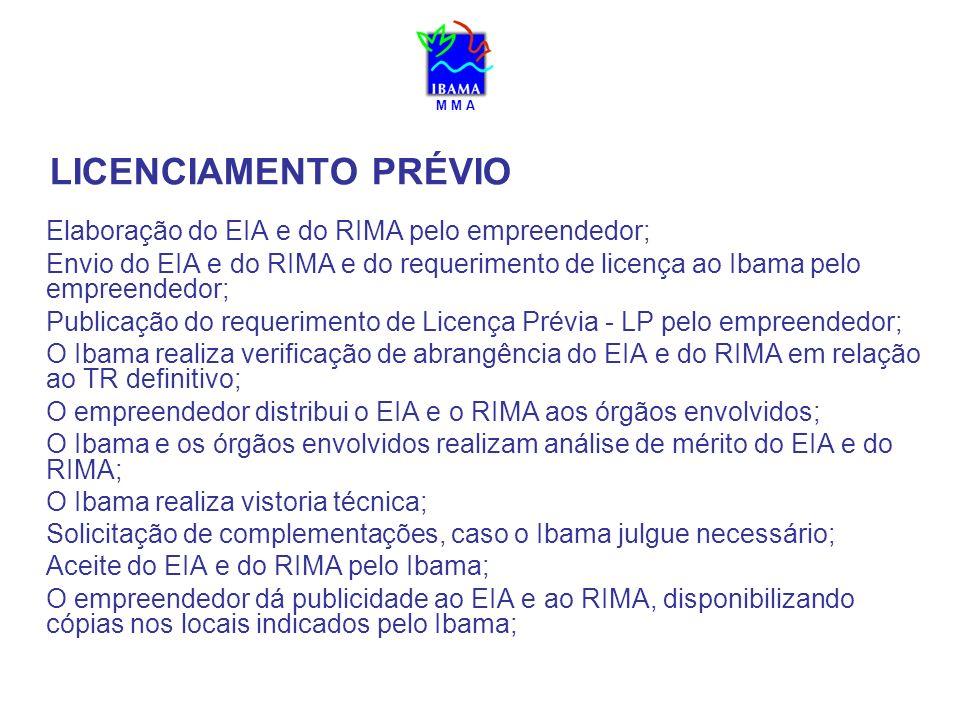 M M A LICENCIAMENTO PRÉVIO Elaboração do EIA e do RIMA pelo empreendedor; Envio do EIA e do RIMA e do requerimento de licença ao Ibama pelo empreendedor; Publicação do requerimento de Licença Prévia - LP pelo empreendedor; O Ibama realiza verificação de abrangência do EIA e do RIMA em relação ao TR definitivo; O empreendedor distribui o EIA e o RIMA aos órgãos envolvidos; O Ibama e os órgãos envolvidos realizam análise de mérito do EIA e do RIMA; O Ibama realiza vistoria técnica; Solicitação de complementações, caso o Ibama julgue necessário; Aceite do EIA e do RIMA pelo Ibama; O empreendedor dá publicidade ao EIA e ao RIMA, disponibilizando cópias nos locais indicados pelo Ibama;