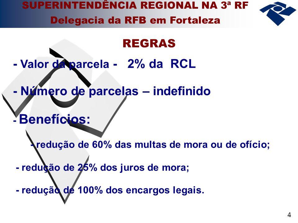 4 - Valor da parcela - 2% da RCL - Número de parcelas – indefinido - Benefícios: - redução de 60% das multas de mora ou de ofício; - redução de 25% dos juros de mora; - redução de 100% dos encargos legais.