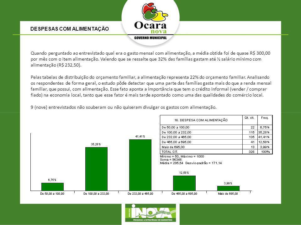 CIDADE ONDE COMPRA Percebe-se que à medida que a renda aumenta, também aumenta o deslocamento para compra em outro município além de Ocara..