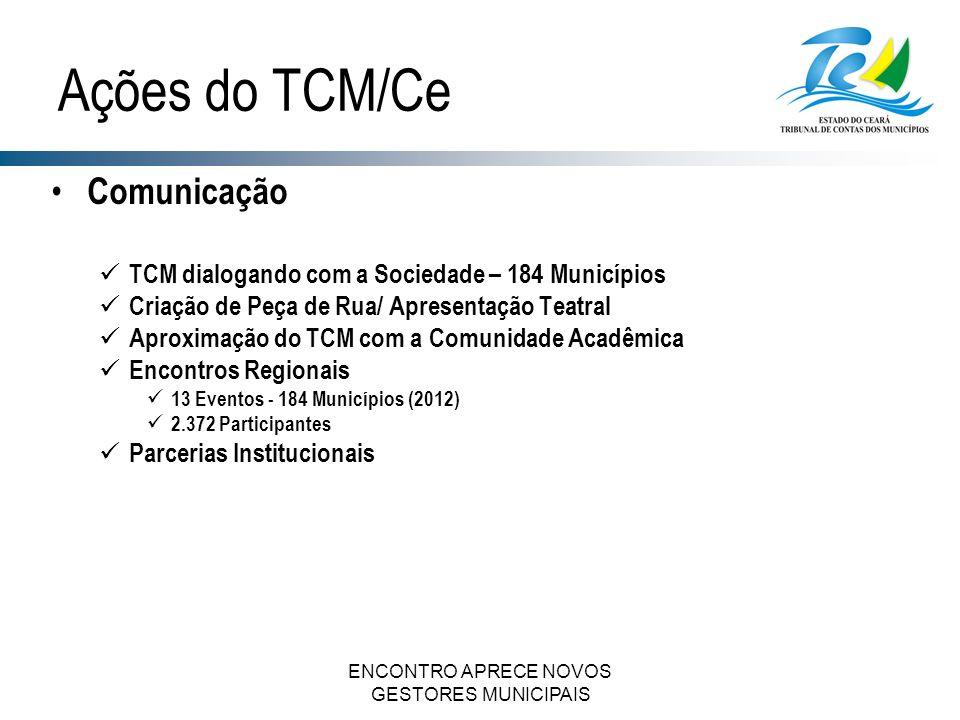 ENCONTRO APRECE NOVOS GESTORES MUNICIPAIS Comunicação TCM dialogando com a Sociedade – 184 Municípios Criação de Peça de Rua/ Apresentação Teatral Aproximação do TCM com a Comunidade Acadêmica Encontros Regionais 13 Eventos - 184 Municípios (2012) 2.372 Participantes Parcerias Institucionais Ações do TCM/Ce