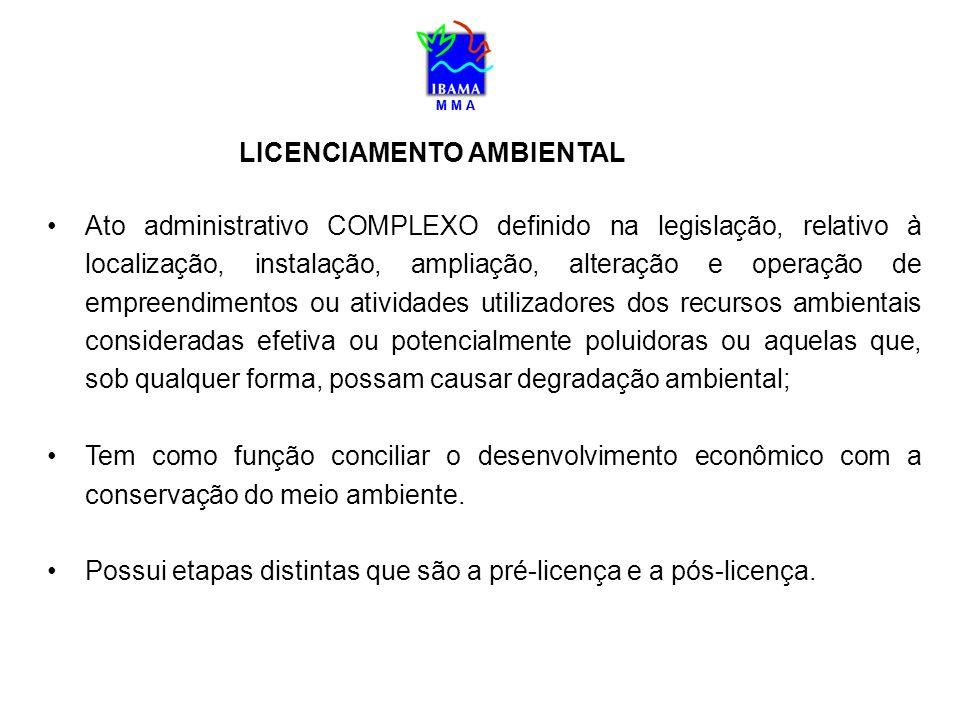 LICENCIAMENTO AMBIENTAL Ato administrativo COMPLEXO definido na legislação, relativo à localização, instalação, ampliação, alteração e operação de emp