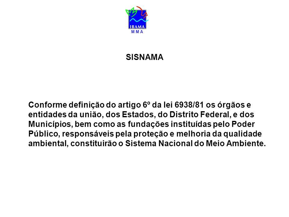 M M A O licenciamento foi sendo implantado gradativamente, sendo inicialmente executado preponderantemente pelos estados.