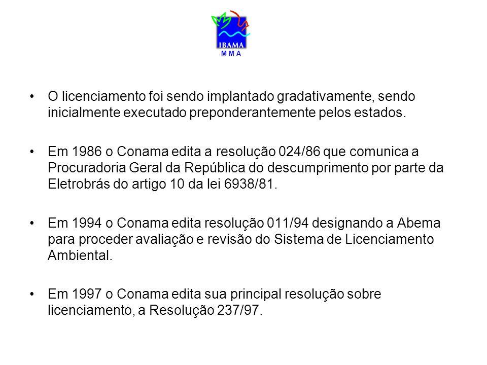 M M A O licenciamento foi sendo implantado gradativamente, sendo inicialmente executado preponderantemente pelos estados. Em 1986 o Conama edita a res