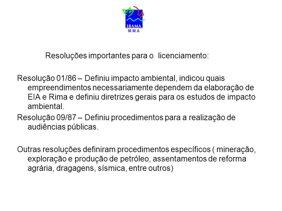 M M A Resoluções importantes para o licenciamento: Resolução 01/86 – Definiu impacto ambiental, indicou quais empreendimentos necessariamente dependem