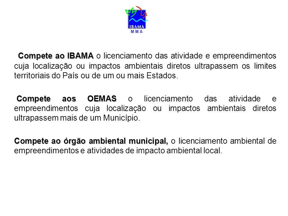 M M A Compete ao IBAMA Compete ao IBAMA o licenciamento das atividade e empreendimentos cuja localização ou impactos ambientais diretos ultrapassem os