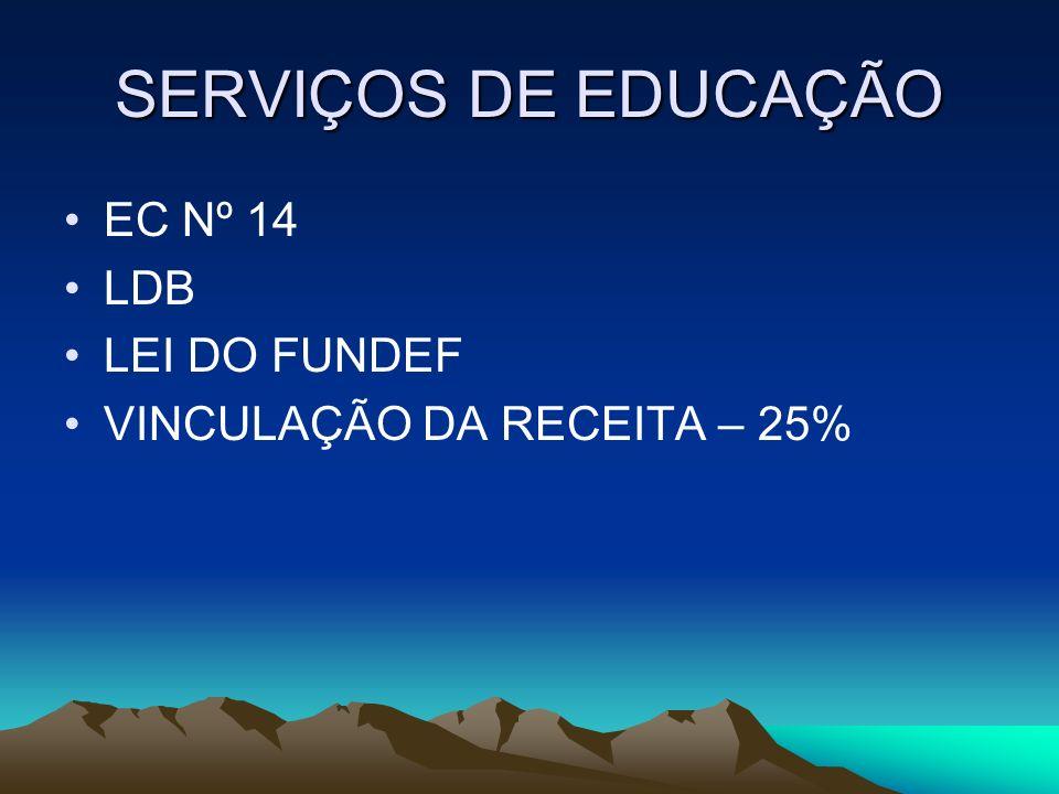 SERVIÇOS DE EDUCAÇÃO EC Nº 14 LDB LEI DO FUNDEF VINCULAÇÃO DA RECEITA – 25%