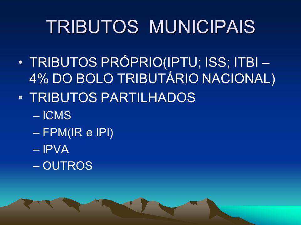 TRIBUTOS MUNICIPAIS TRIBUTOS PRÓPRIO(IPTU; ISS; ITBI – 4% DO BOLO TRIBUTÁRIO NACIONAL) TRIBUTOS PARTILHADOS –ICMS –FPM(IR e IPI) –IPVA –OUTROS