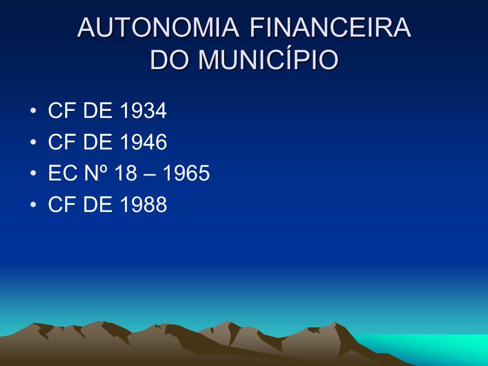 AUTONOMIA FINANCEIRA DO MUNICÍPIO CF DE 1934 CF DE 1946 EC Nº 18 – 1965 CF DE 1988