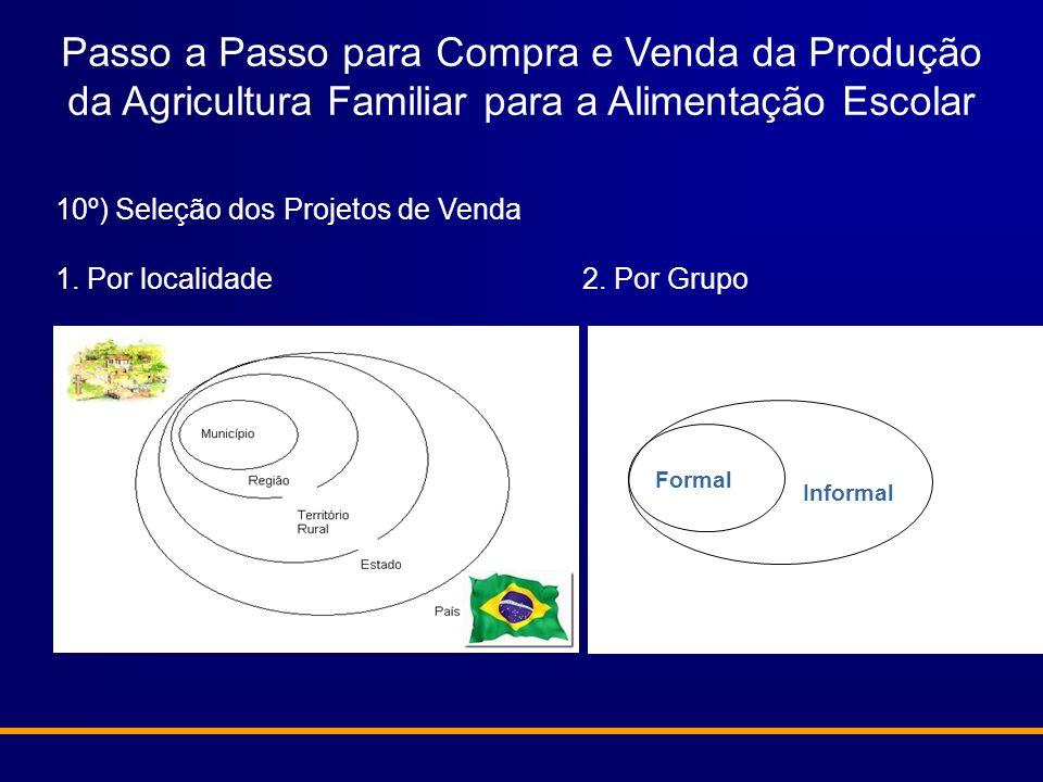 Passo a Passo para Compra e Venda da Produção da Agricultura Familiar para a Alimentação Escolar 10º) Seleção dos Projetos de Venda 1. Por localidade