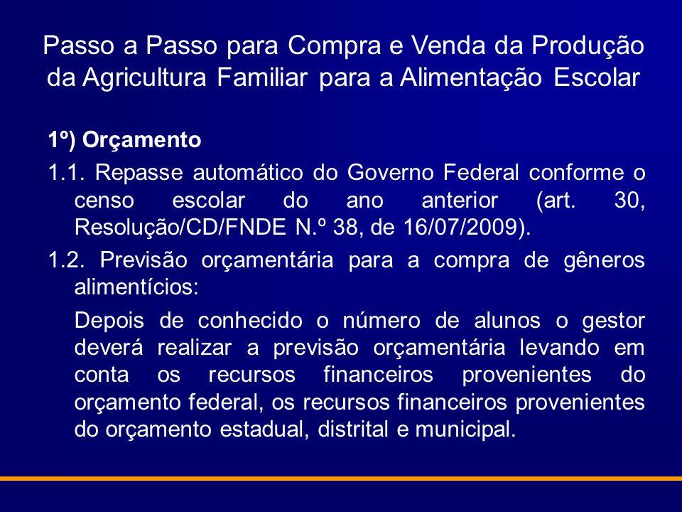 Passo a Passo para Compra e Venda da Produção da Agricultura Familiar para a Alimentação Escolar 1º) Orçamento 1.1. Repasse automático do Governo Fede