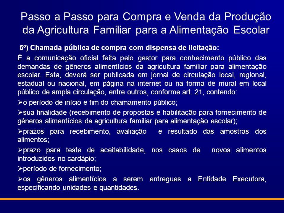 5º) Chamada pública de compra com dispensa de licitação: É a comunicação oficial feita pelo gestor para conhecimento público das demandas de gêneros a
