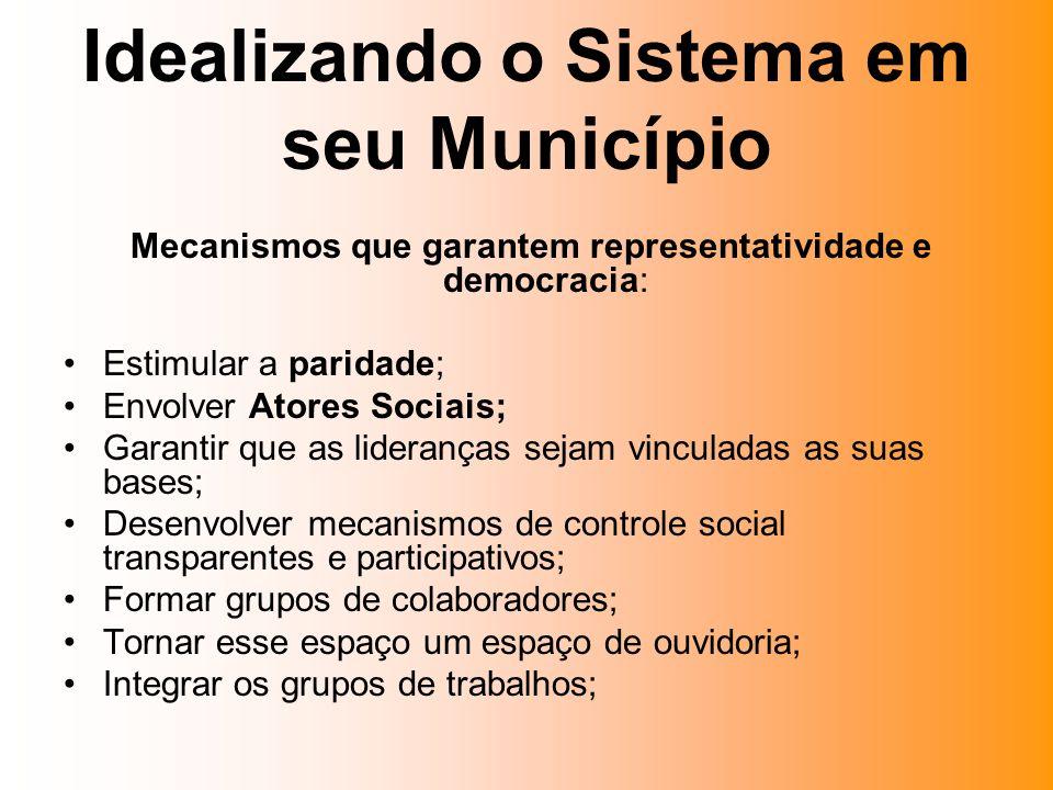 Idealizando o Sistema em seu Município Mecanismos que garantem representatividade e democracia: Estimular a paridade; Envolver Atores Sociais; Garanti