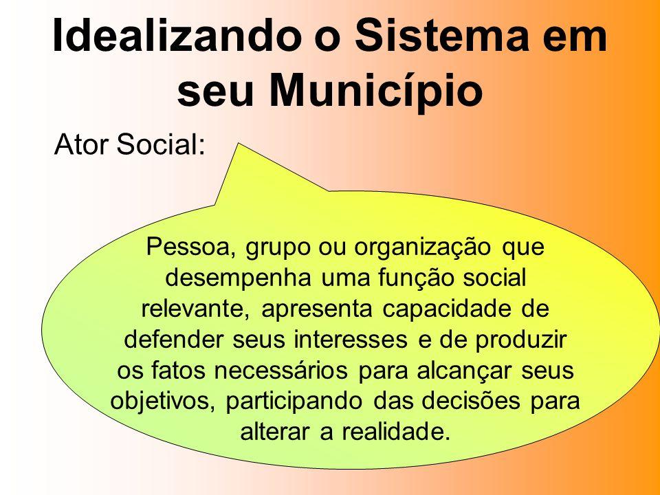 Idealizando o Sistema em seu Município Ator Social: Pessoa, grupo ou organização que desempenha uma função social relevante, apresenta capacidade de d