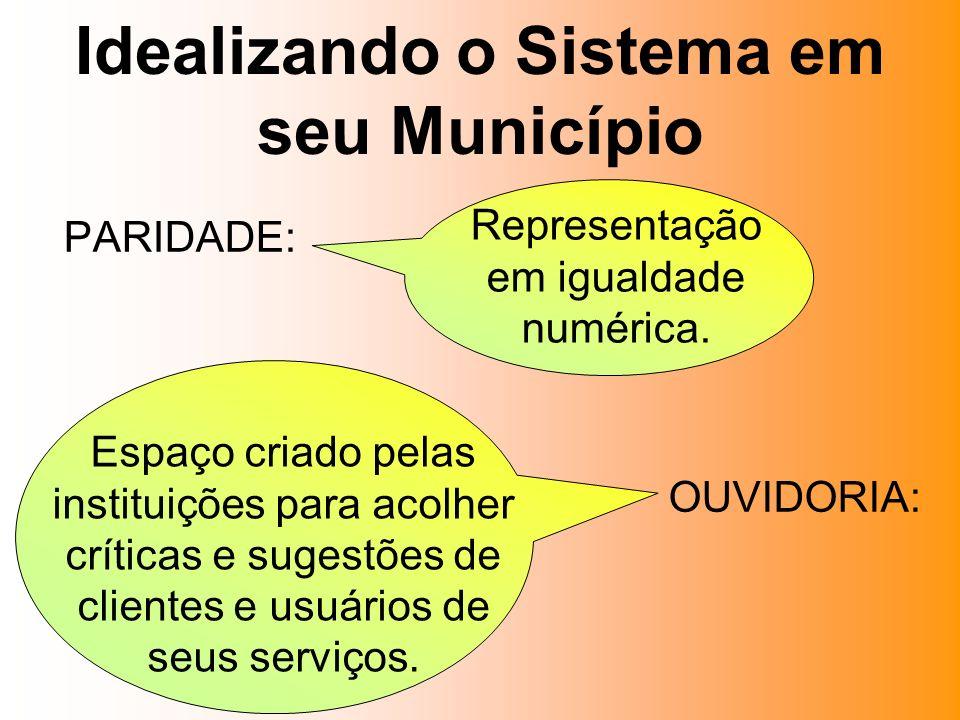 Idealizando o Sistema em seu Município PARIDADE: Representação em igualdade numérica. OUVIDORIA: Espaço criado pelas instituições para acolher crítica