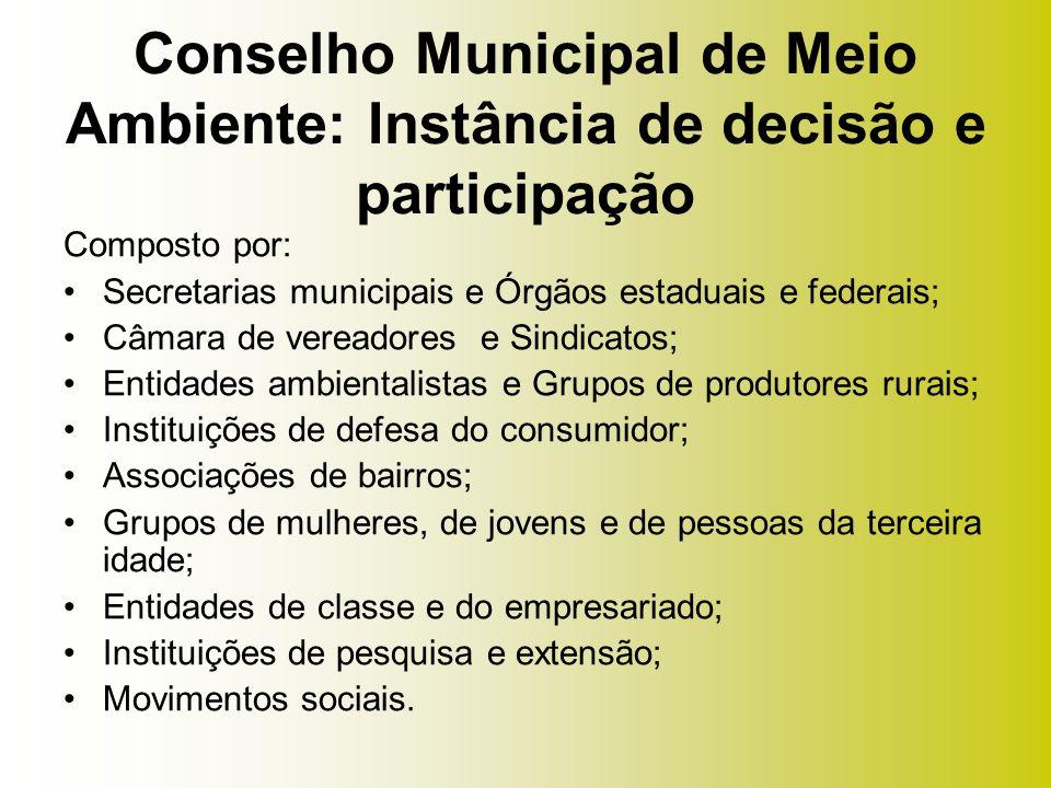 Composto por: Secretarias municipais e Órgãos estaduais e federais; Câmara de vereadores e Sindicatos; Entidades ambientalistas e Grupos de produtores