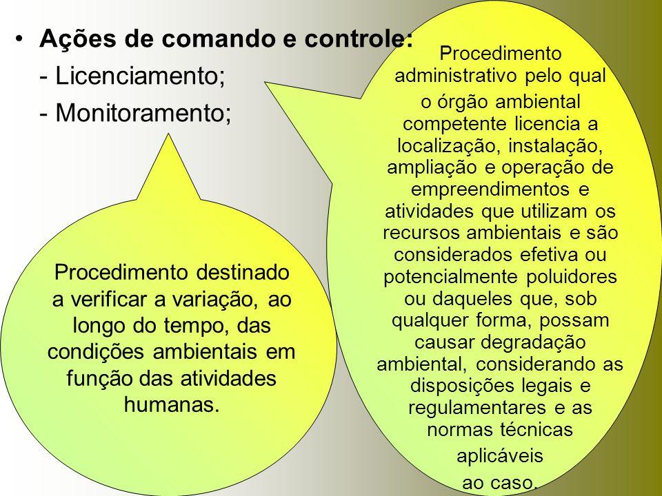 Ações de comando e controle: - Licenciamento; - Monitoramento; Procedimento administrativo pelo qual o órgão ambiental competente licencia a localizaç