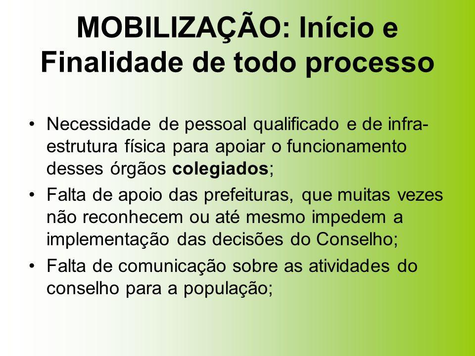 MOBILIZAÇÃO: Início e Finalidade de todo processo Necessidade de pessoal qualificado e de infra- estrutura física para apoiar o funcionamento desses ó
