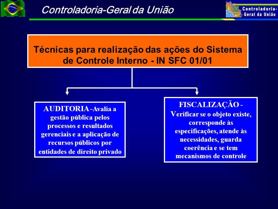 Controladoria-Geral da União Técnicas para realização das ações do Sistema de Controle Interno - IN SFC 01/01 AUDITORIA - Avalia a gestão pública pelo