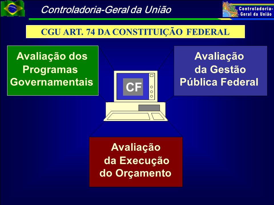 Controladoria-Geral da União Combinação equilibrada das Abordagens Punitiva e Pedagógica do Controle; Estímulo à Participação da População no Controle Social; DESAFIOS PARA ATUAÇÃO DA CGU Adequada combinação entre Controle de Legalidade e Controle de Resultados; Atuação na educação básica para a cidadania plena;