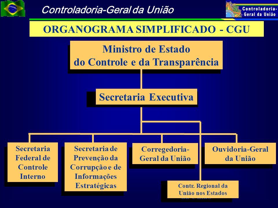 Controladoria-Geral da União Ouvidoria-Geral da União Ministro de Estado do Controle e da Transparência Secretaria Federal de Controle Interno Ouvidor