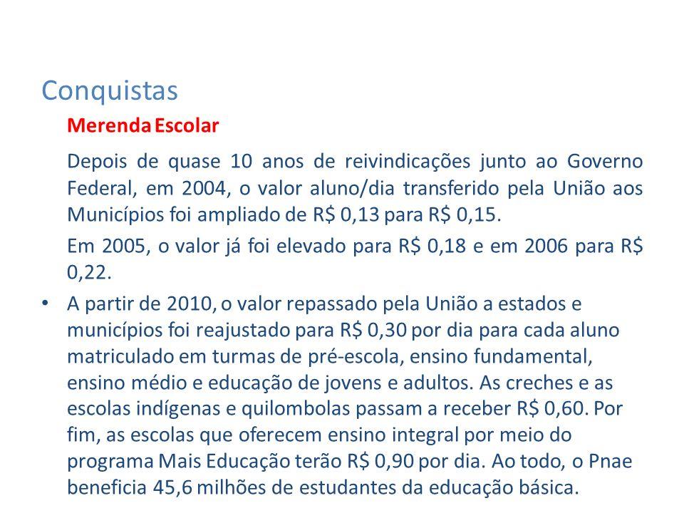 Merenda Escolar Depois de quase 10 anos de reivindicações junto ao Governo Federal, em 2004, o valor aluno/dia transferido pela União aos Municípios foi ampliado de R$ 0,13 para R$ 0,15.