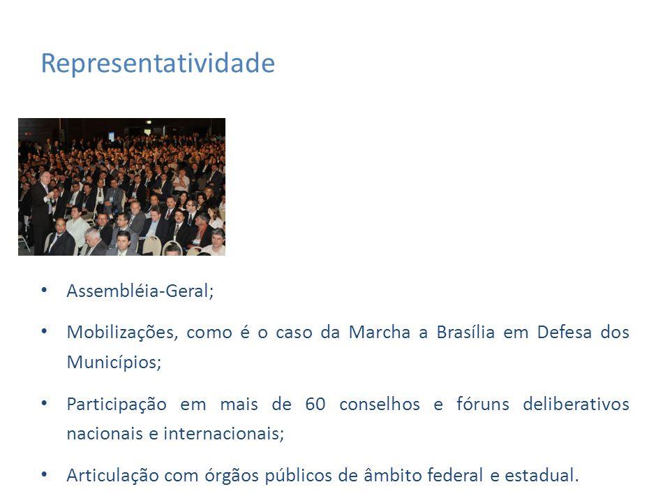 Precatórios Em dezembro de 2009, o Congresso Nacional promulgou a Emenda Constitucional nº.