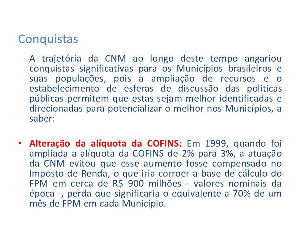 Conquistas A trajetória da CNM ao longo deste tempo angariou conquistas significativas para os Municípios brasileiros e suas populações, pois a ampliação de recursos e o estabelecimento de esferas de discussão das políticas públicas permitem que estas sejam melhor identificadas e direcionadas para potencializar o melhor nos Municípios, a saber: Alteração da alíquota da COFINS: Em 1999, quando foi ampliada a alíquota da COFINS de 2% para 3%, a atuação da CNM evitou que esse aumento fosse compensado no Imposto de Renda, o que iria corroer a base de cálculo do FPM em cerca de R$ 900 milhões - valores nominais da época -, perda que significaria o equivalente a 70% de um mês de FPM em cada Município.