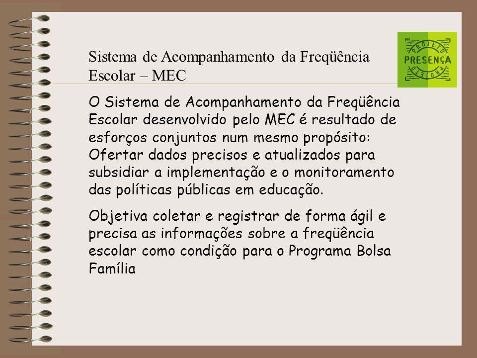 Operador Diretor de Escola – Municípios do Ceará