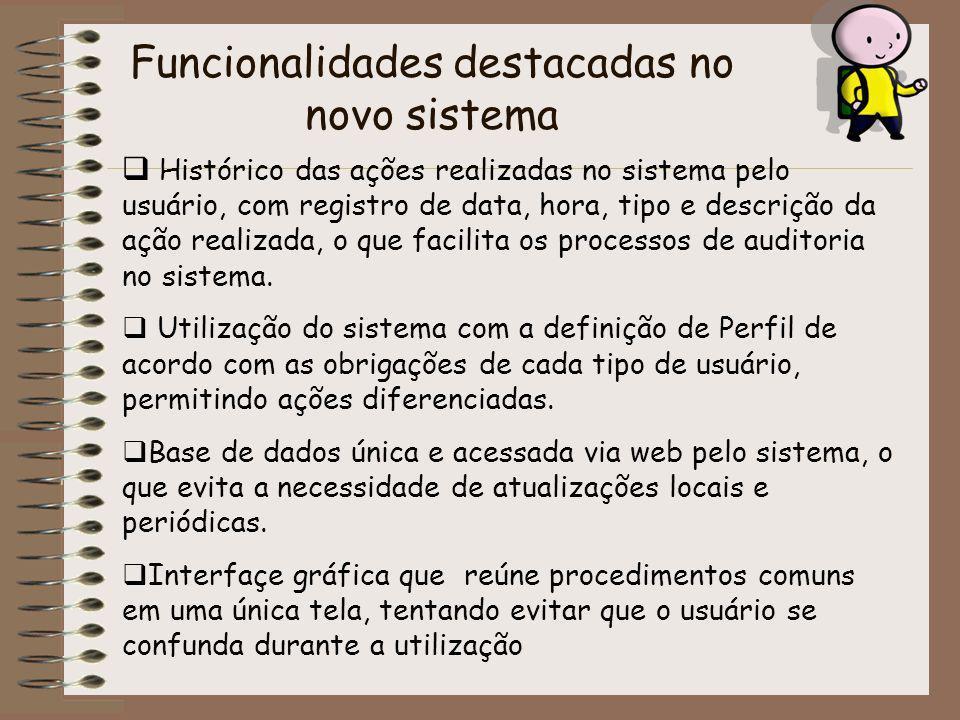 Sistema de Acompanhamento da Freqüência Escolar – MEC Muito obrigada !