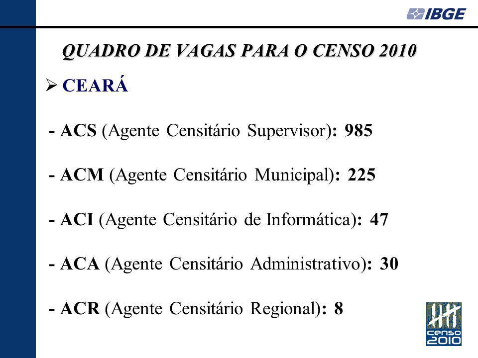 QUADRO DE VAGAS PARA O CENSO 2010 CEARÁ - ACS (Agente Censitário Supervisor): 985 - ACM (Agente Censitário Municipal): 225 - ACI (Agente Censitário de Informática): 47 - ACA (Agente Censitário Administrativo): 30 - ACR (Agente Censitário Regional): 8