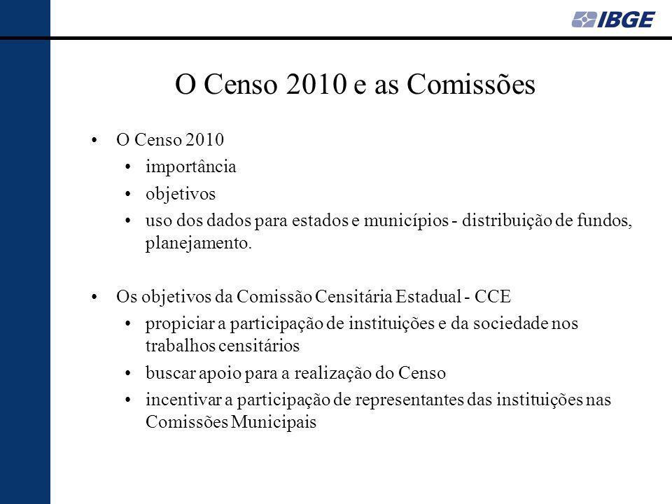 O Censo 2010 e as Comissões O Censo 2010 importância objetivos uso dos dados para estados e municípios - distribuição de fundos, planejamento.