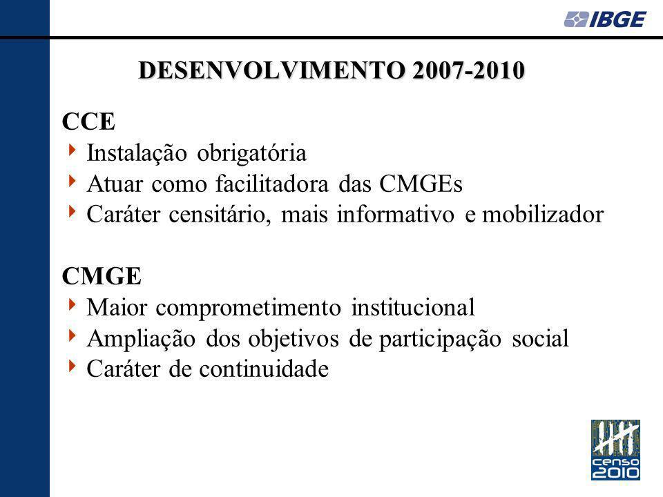 DESENVOLVIMENTO 2007-2010 CCE Instalação obrigatória Atuar como facilitadora das CMGEs Caráter censitário, mais informativo e mobilizador CMGE Maior comprometimento institucional Ampliação dos objetivos de participação social Caráter de continuidade
