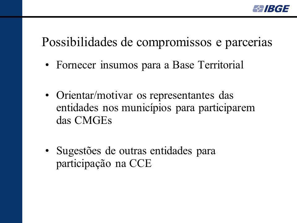 Possibilidades de compromissos e parcerias Fornecer insumos para a Base Territorial Orientar/motivar os representantes das entidades nos municípios para participarem das CMGEs Sugestões de outras entidades para participação na CCE