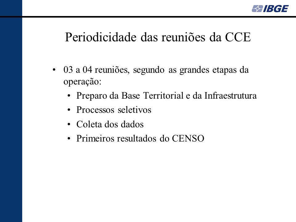 Periodicidade das reuniões da CCE 03 a 04 reuniões, segundo as grandes etapas da operação: Preparo da Base Territorial e da Infraestrutura Processos seletivos Coleta dos dados Primeiros resultados do CENSO