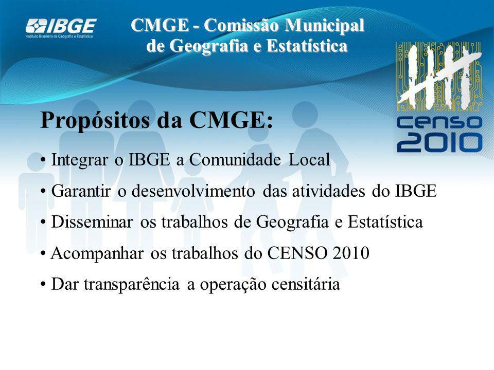 Propósitos da CMGE: Integrar o IBGE a Comunidade Local Garantir o desenvolvimento das atividades do IBGE Disseminar os trabalhos de Geografia e Estatística Acompanhar os trabalhos do CENSO 2010 Dar transparência a operação censitária CMGE - Comissão Municipal de Geografia e Estatística