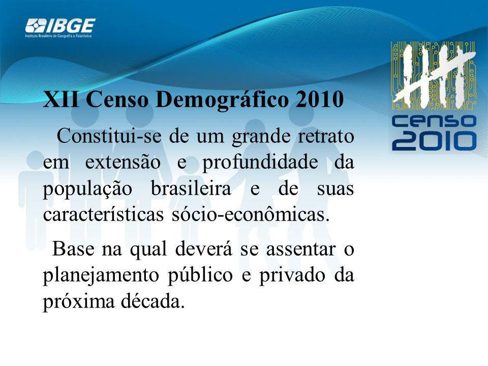 XII Censo Demográfico 2010 Constitui-se de um grande retrato em extensão e profundidade da população brasileira e de suas características sócio-econômicas.