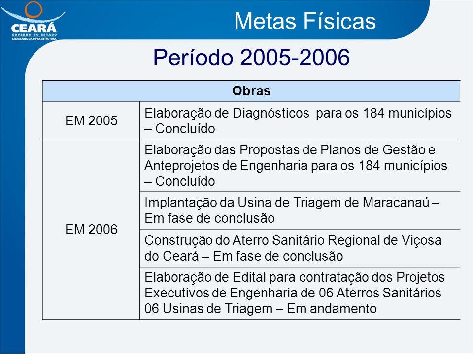 Metas Físicas Período 2005-2006 Obras EM 2005 Elaboração de Diagnósticos para os 184 municípios – Concluído EM 2006 Elaboração das Propostas de Planos
