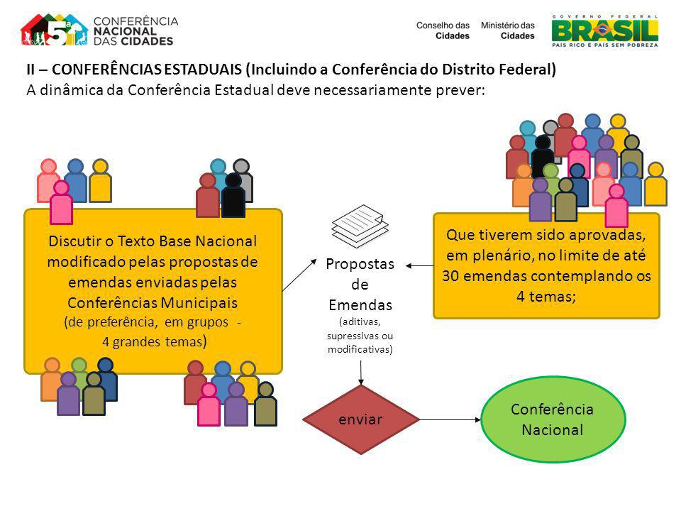 II – CONFERÊNCIAS ESTADUAIS (Incluindo a Conferência do Distrito Federal) A dinâmica da Conferência Estadual deve necessariamente prever: Conferência