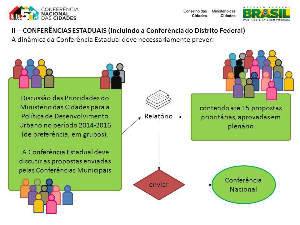 Discussão das Prioridades do Ministério das Cidades para a Política de Desenvolvimento Urbano no período 2014-2016 (de preferência, em grupos). A Conf