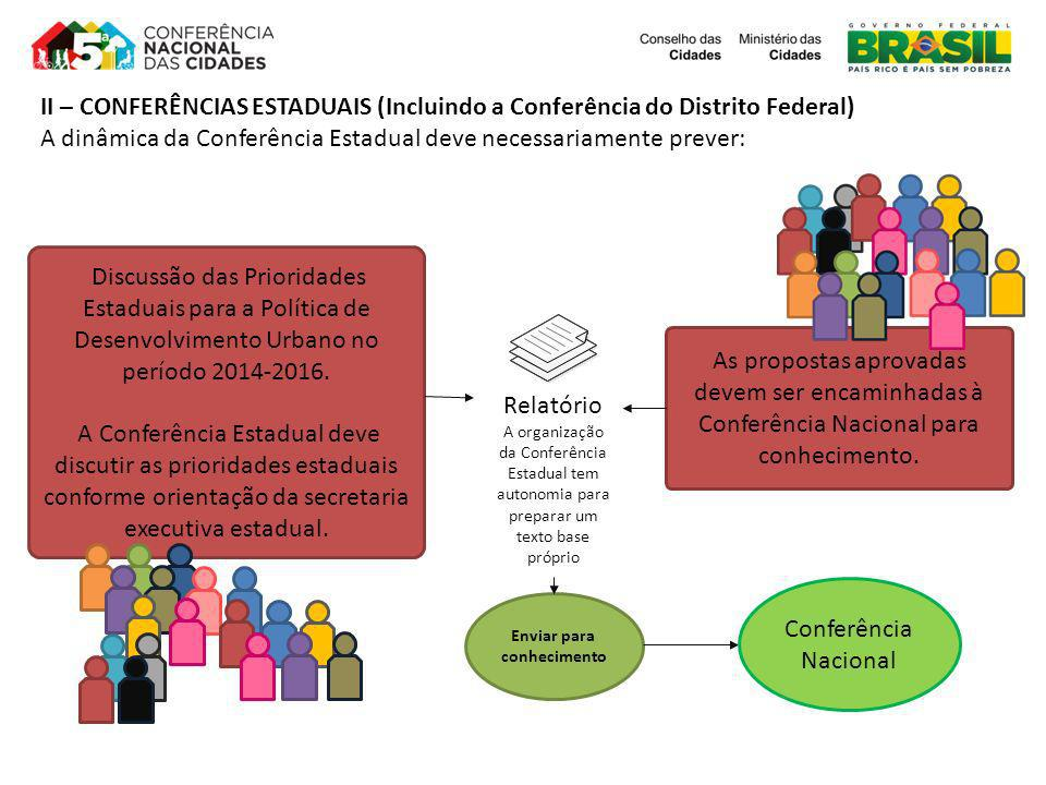 Discussão das Prioridades Estaduais para a Política de Desenvolvimento Urbano no período 2014-2016. A Conferência Estadual deve discutir as prioridade