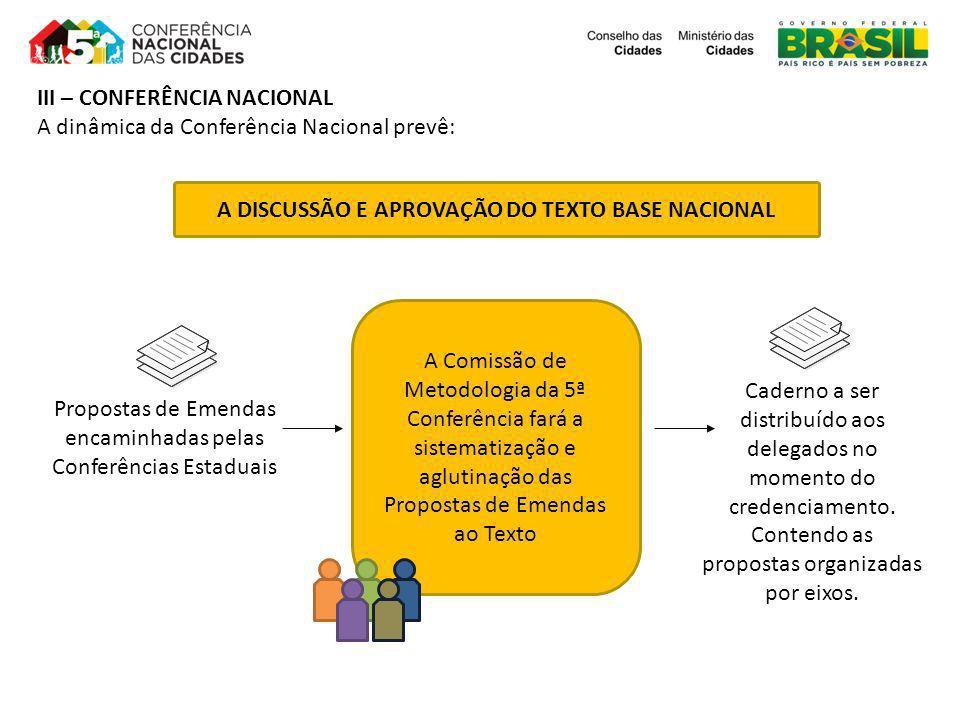 III – CONFERÊNCIA NACIONAL A dinâmica da Conferência Nacional prevê: A Comissão de Metodologia da 5ª Conferência fará a sistematização e aglutinação d