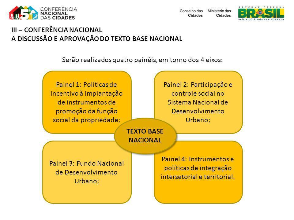 III – CONFERÊNCIA NACIONAL A DISCUSSÃO E APROVAÇÃO DO TEXTO BASE NACIONAL Painel 1: Políticas de incentivo à implantação de instrumentos de promoção d