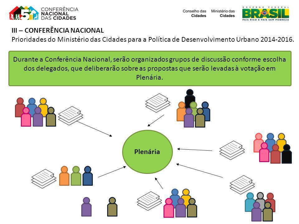 III – CONFERÊNCIA NACIONAL Prioridades do Ministério das Cidades para a Política de Desenvolvimento Urbano 2014-2016. Plenária Durante a Conferência N