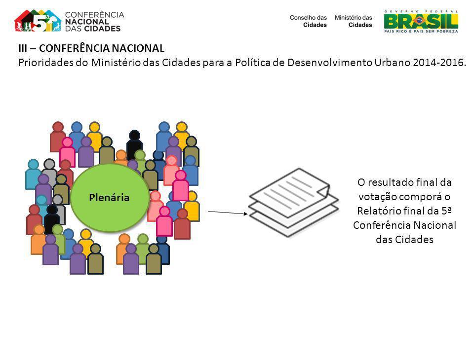 III – CONFERÊNCIA NACIONAL Prioridades do Ministério das Cidades para a Política de Desenvolvimento Urbano 2014-2016. O resultado final da votação com
