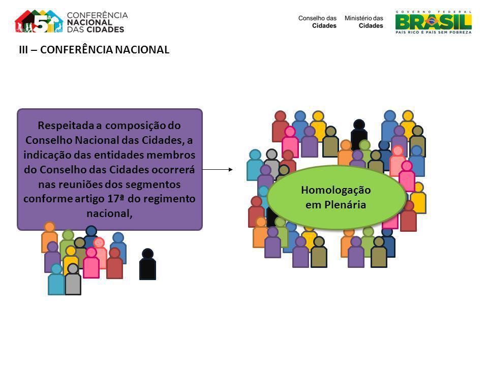 Respeitada a composição do Conselho Nacional das Cidades, a indicação das entidades membros do Conselho das Cidades ocorrerá nas reuniões dos segmento