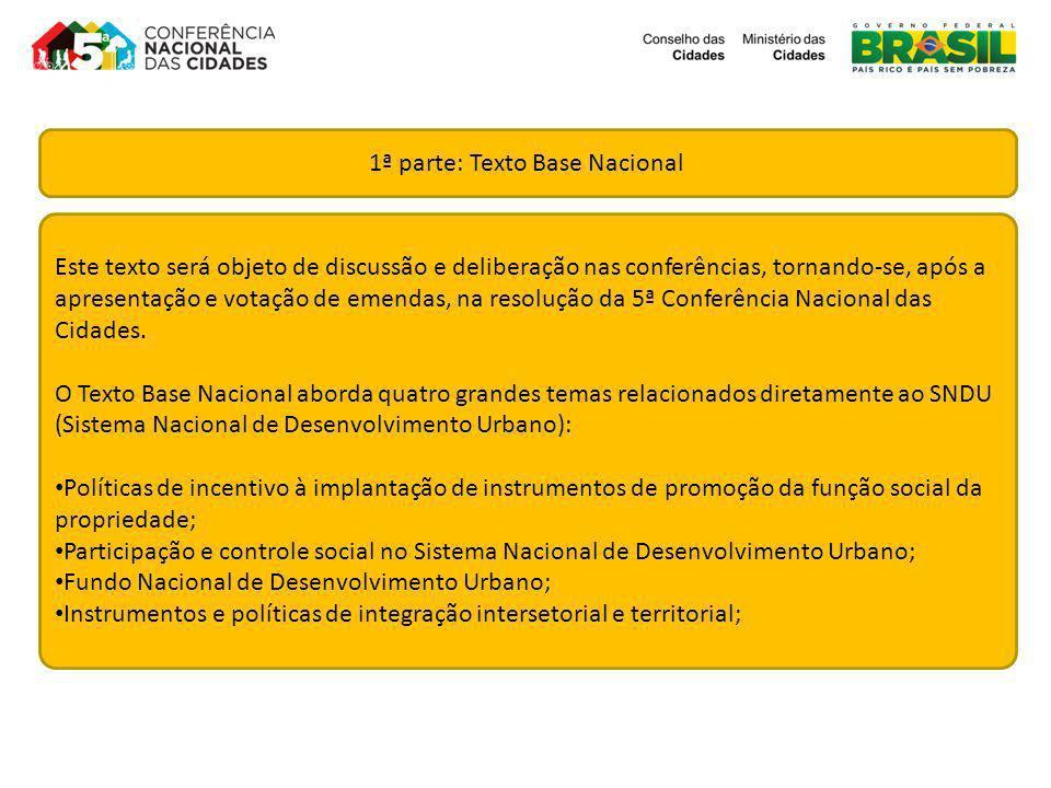1ª parte: Texto Base Nacional Este texto será objeto de discussão e deliberação nas conferências, tornando-se, após a apresentação e votação de emenda